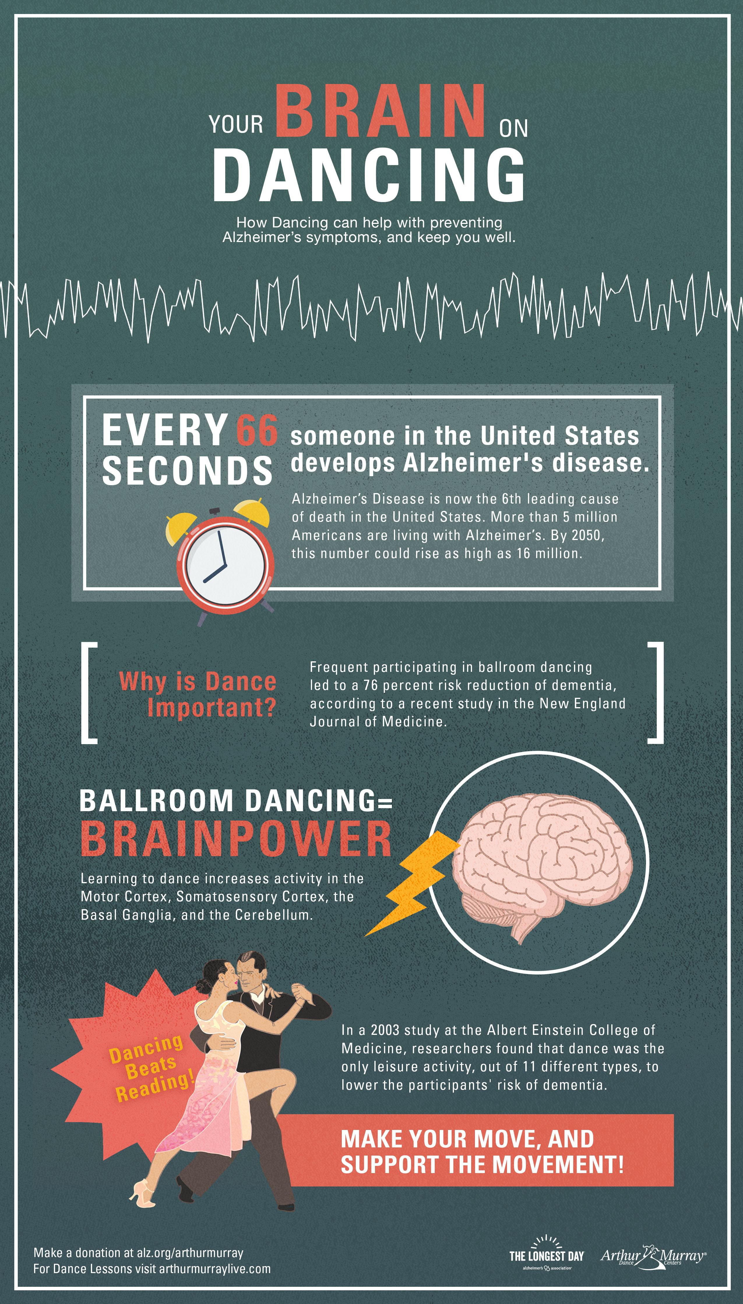 031517 az infographic 2