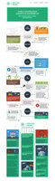 Io homepage infographic version