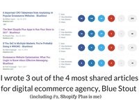 I wrote 3 out of the 4 most shared articles for digital ecommerce agency  blue stout