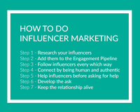 How to do influencer marketing all the steps