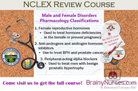 Brainynurses flashcard