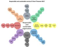 Responsible and sustainable services