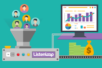 Listenloop abm strategy 2018
