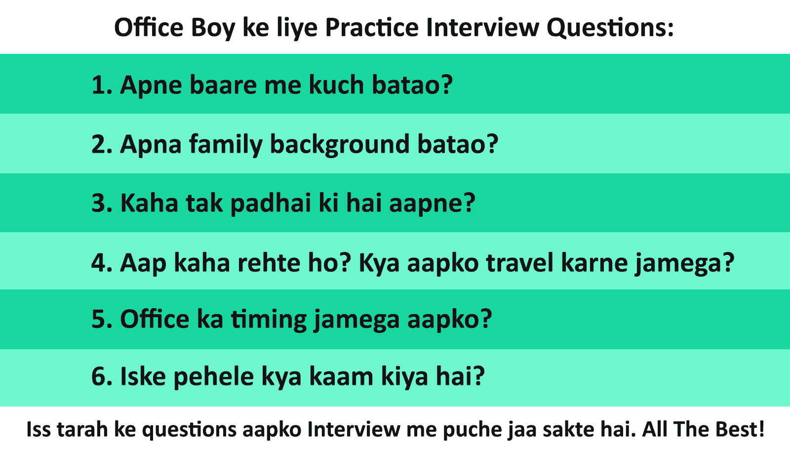 Interview Questions for Office Boy, Helper, Peon Jobs