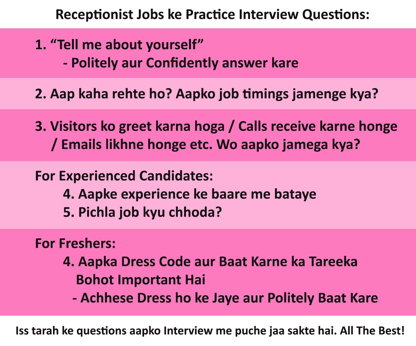 Interview Questions for Receptionist, Front Office Jobs