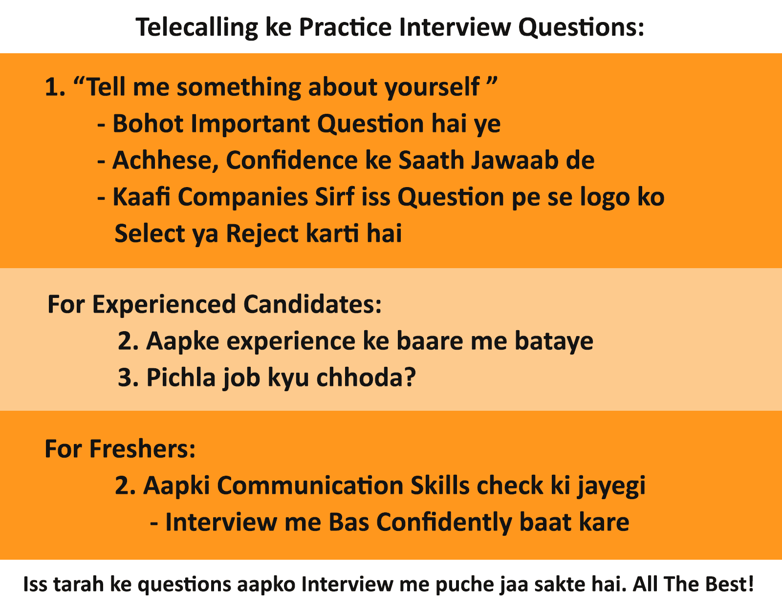 Interview Questions for Telecalling, Customer Service, Tele Sales  Jobs