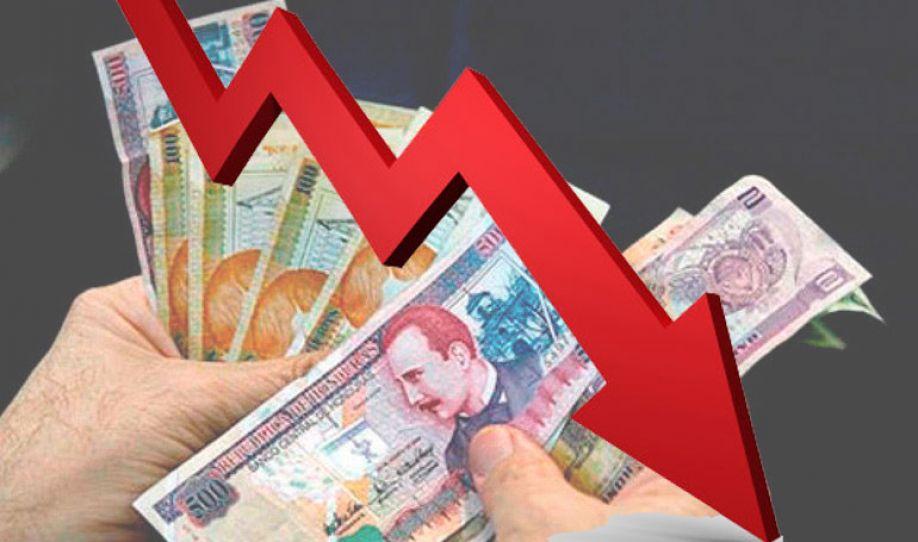 En últimos tres años: Crecimiento económico ha retrocedido en 2.3%