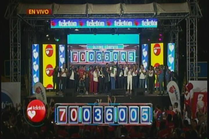 ¡Gracias Honduras! Teletón logra la meta