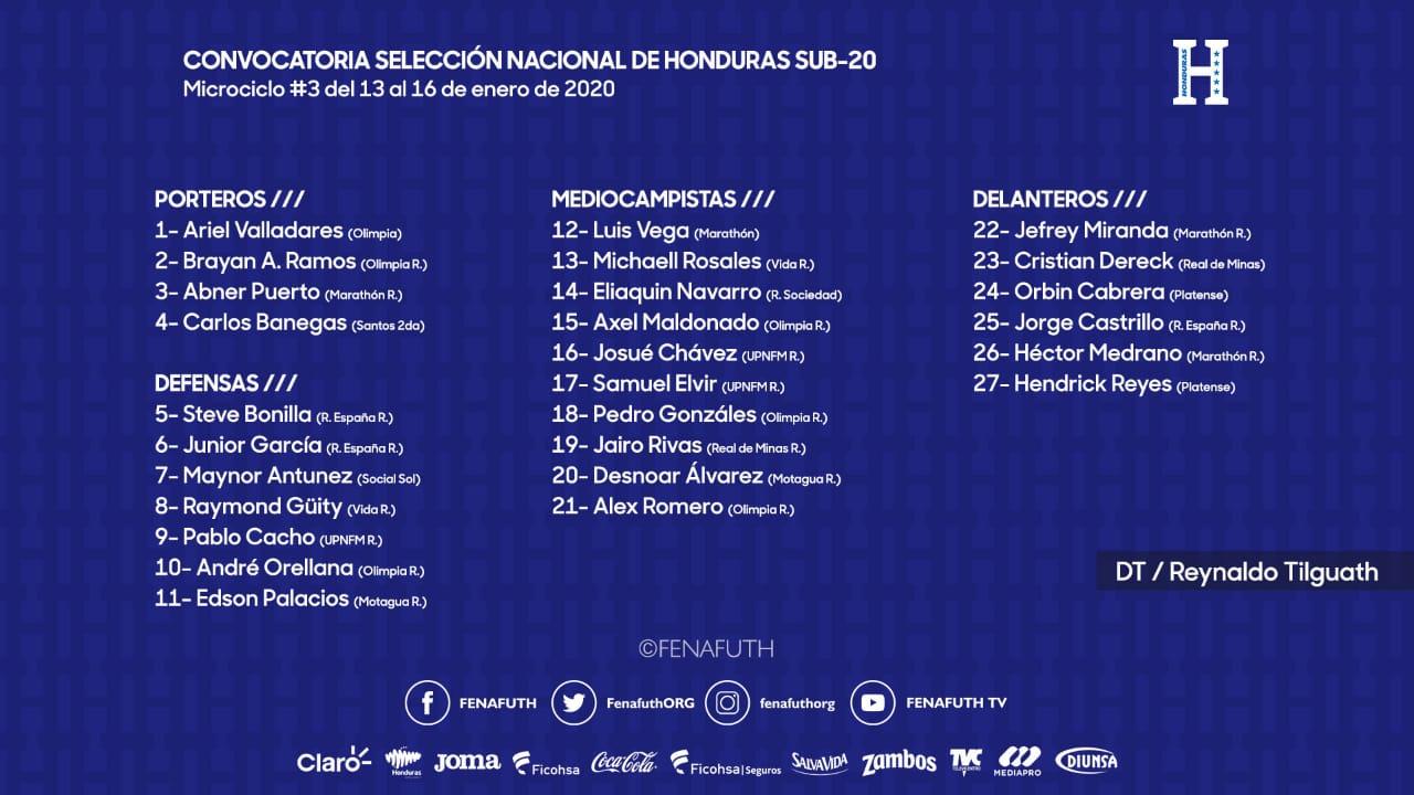 Honduras Sub-20