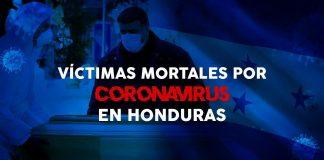 Muerte por coronavirus