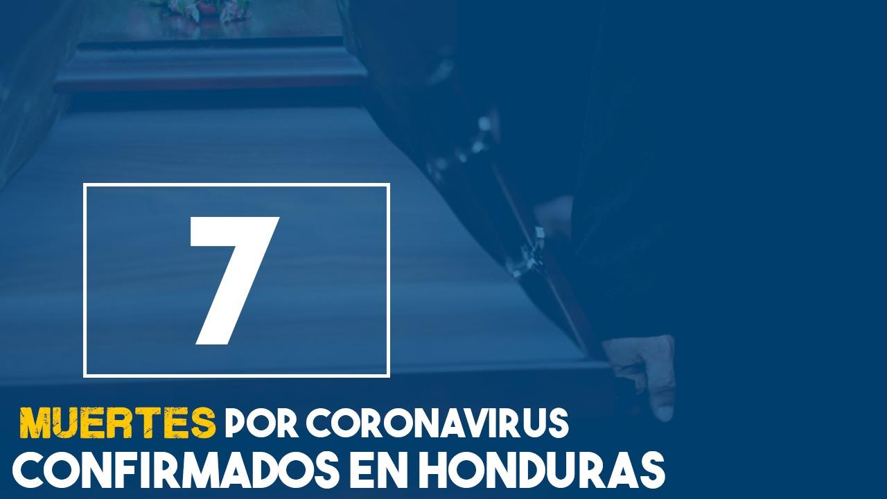 A siete aumenta la cifra de muertos por covid-19 en Honduras