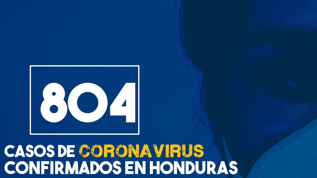 Casos coronavirus en Honduras.