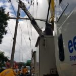 Empresa Energía Honduras.
