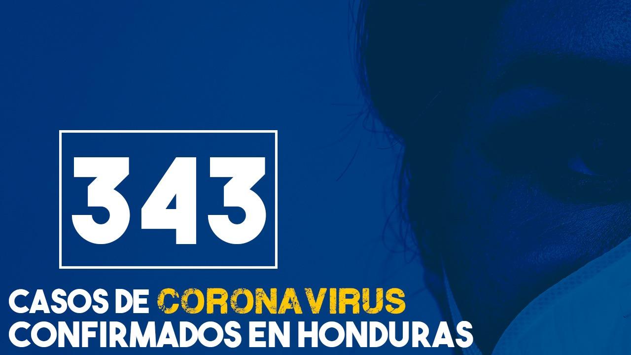 Coronavirus: Honduras aumenta a 343 los casos positivos por covid-19