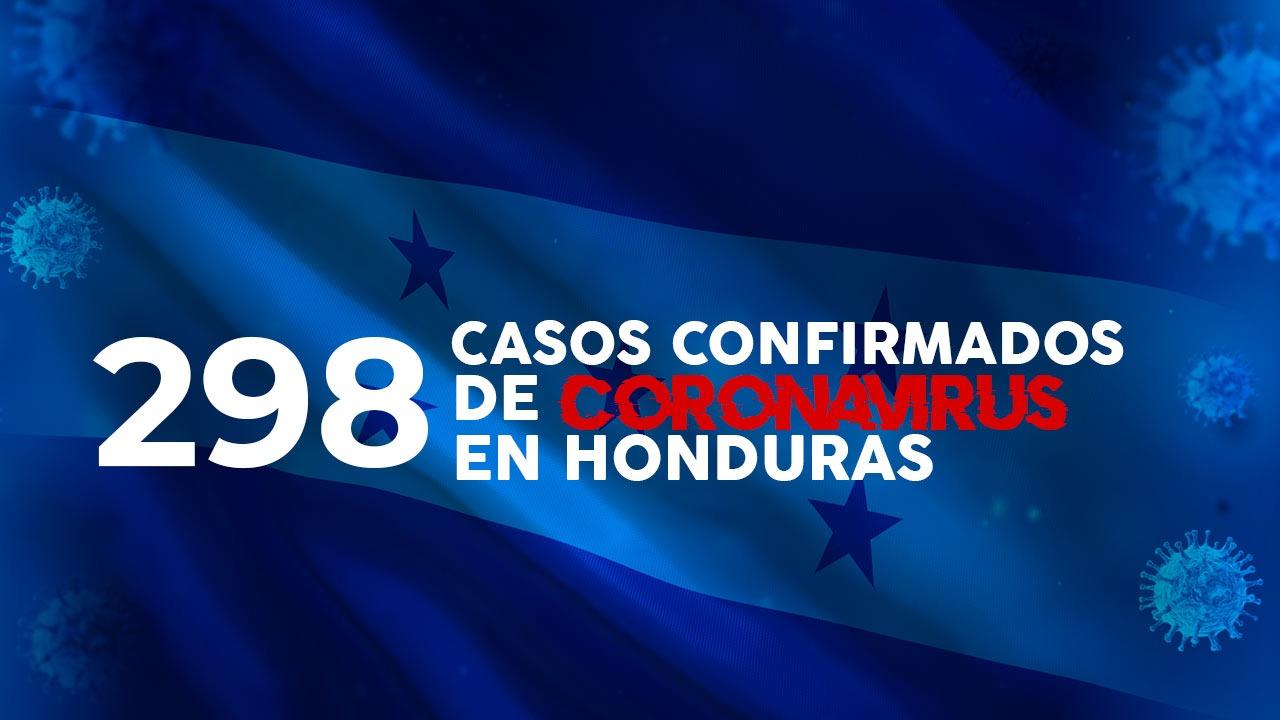 Coronavirus: Aumentan a 298 los casos de covid-19 en Honduras; cifra de muertos suma 22