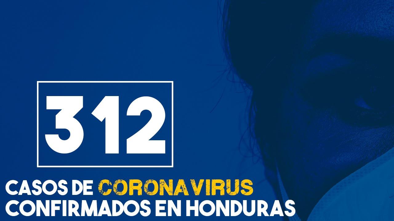 Ascienden a 312 los contagios por coronavirus en Honduras