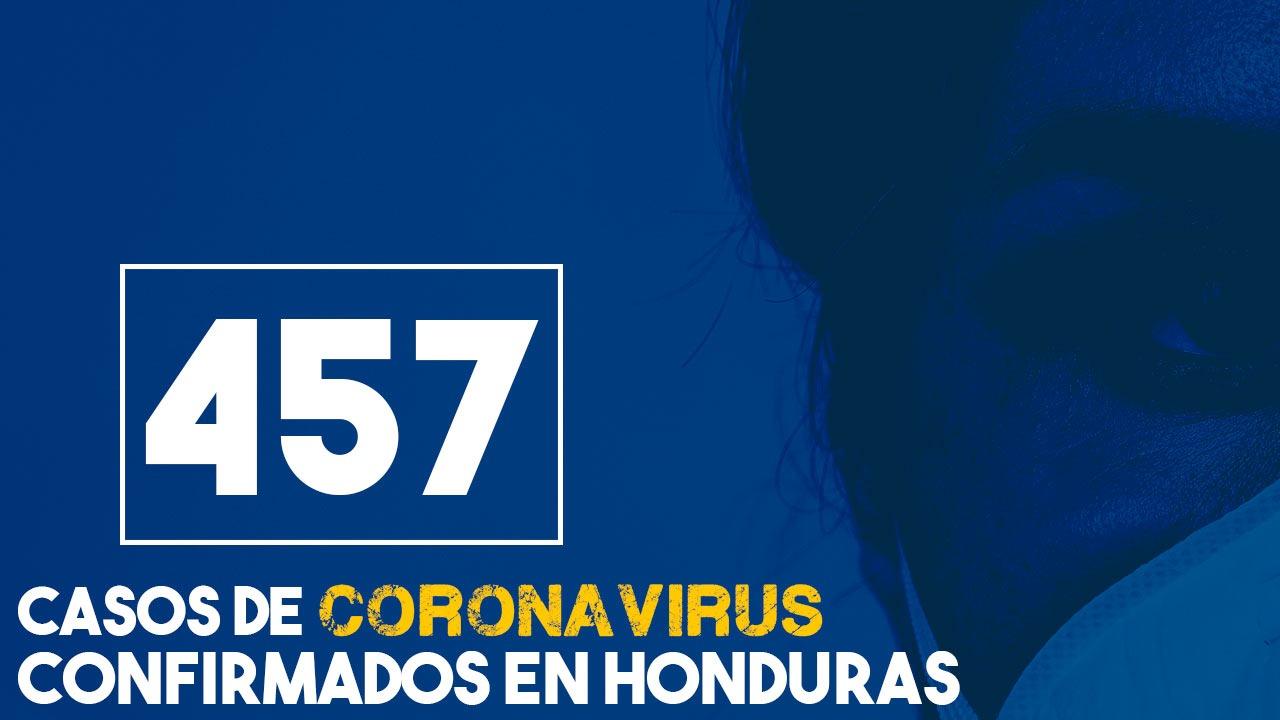 Aumenta a 46 las muertes por covid-19 y a 457 los contagios en Honduras