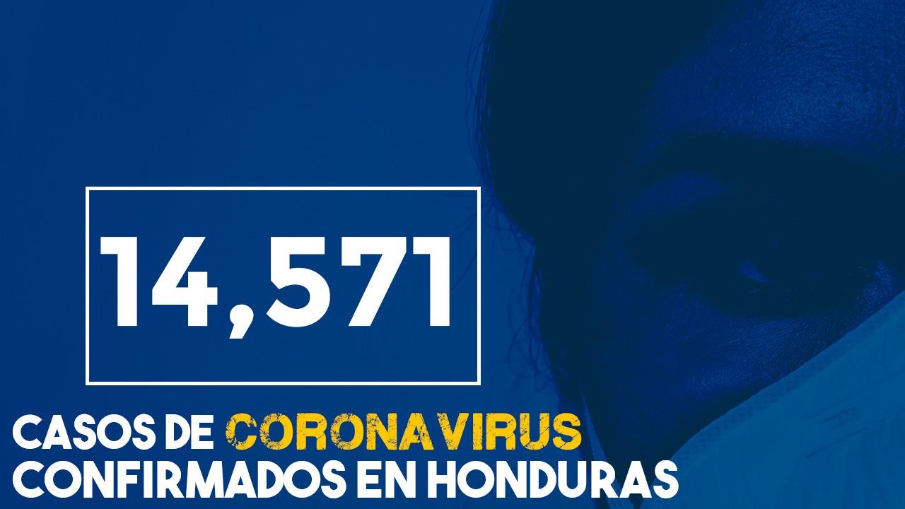 Coronavirus: Honduras eleva la suma de contagiados a 14,572 y las muertes a 417