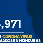 Casos de coronavirus en Honduras.