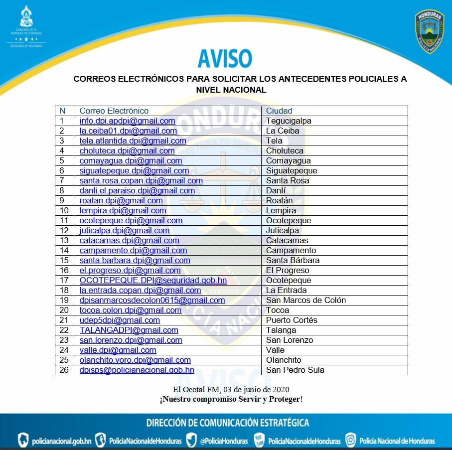 Correos electronicos para solicitar hoja de antecedentes policiales.