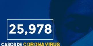 coronavirus honduras