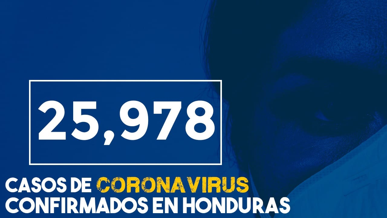 Honduras se acerca a los 26,000 casos de covid-19, la cifra de fallecidos es 694