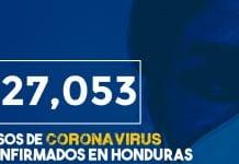 Coronavirus en Honduras.