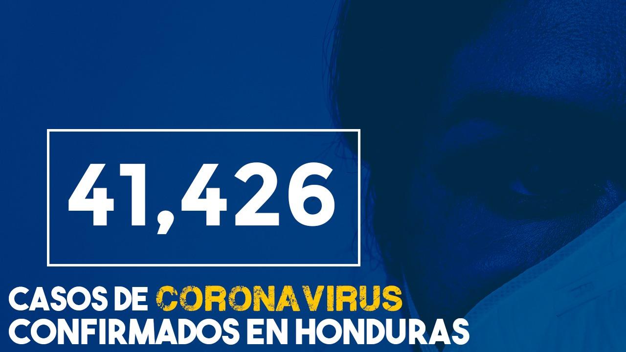 Se registran 41,426 infectados por covid-19, con una tasa de letalidad de 3.16 por ciento