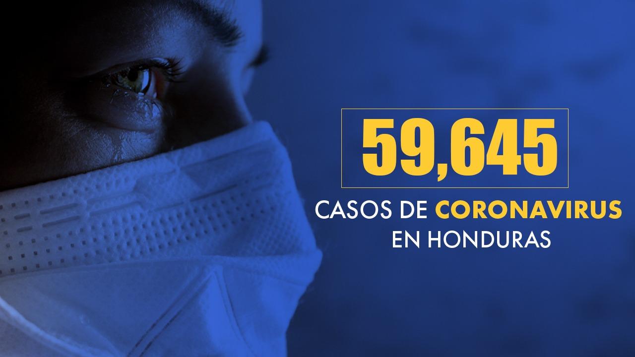 Con 835 nuevos contagios Honduras eleva a 59,645 casos de covid-19; muertos por el virus suman 1,842