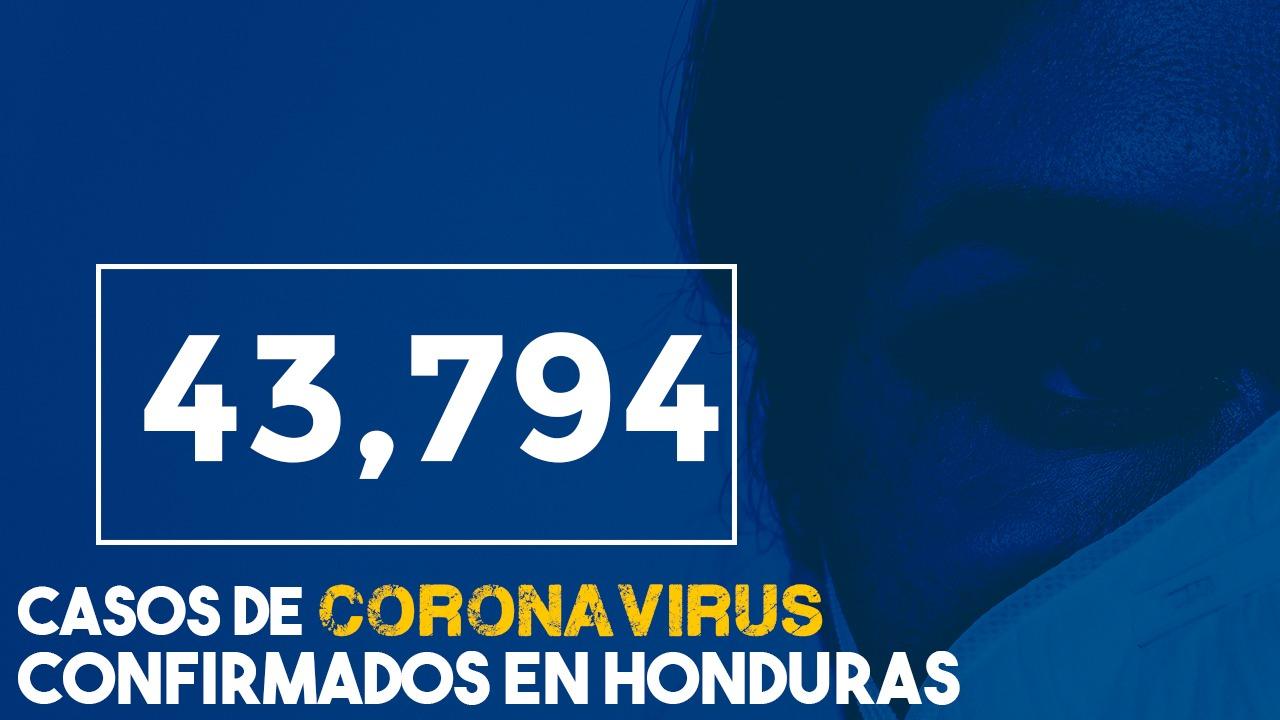 En un día Honduras registra la muerte de 7 personas y 597 nuevos contagios