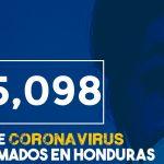 caso de coronavirus en honduras