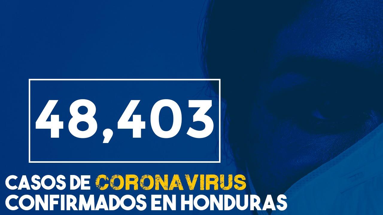 Coronavirus: más muertos y menos pruebas realizadas en último reporte de casos de covid en Honduras