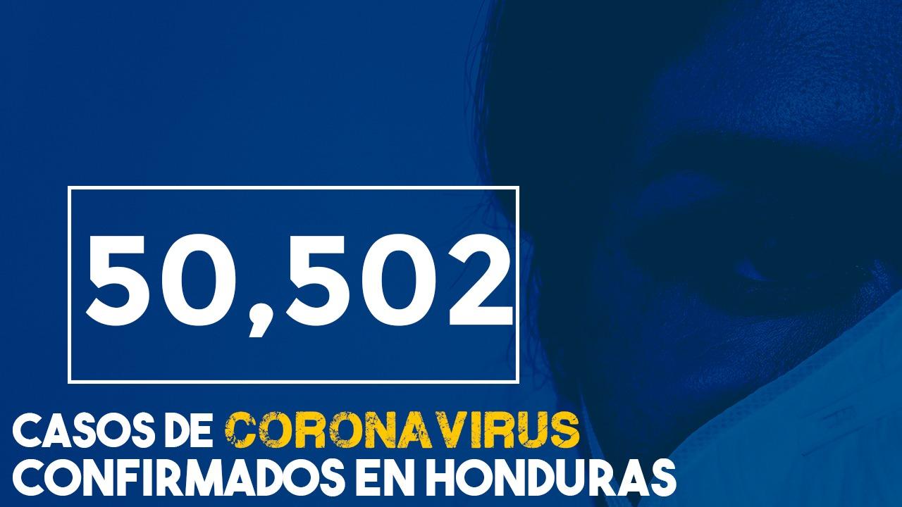 Coronavirus: Honduras supera los 50 mil contagios y se acerca a los 1,600 muertos de covid-19