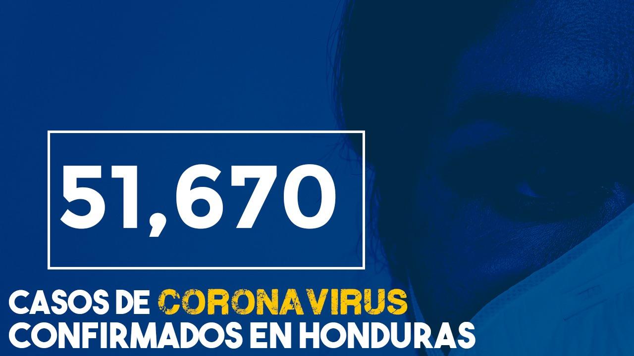 Coronavirus: Honduras se acerca a los 1,600 muertos por covid y tasa de letalidad es la tercera más alta de Centroamérica