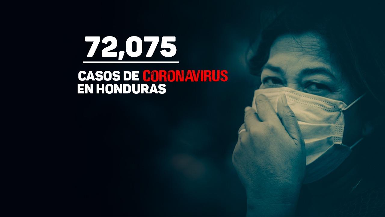 Honduras supera los 72 mil casos de covid