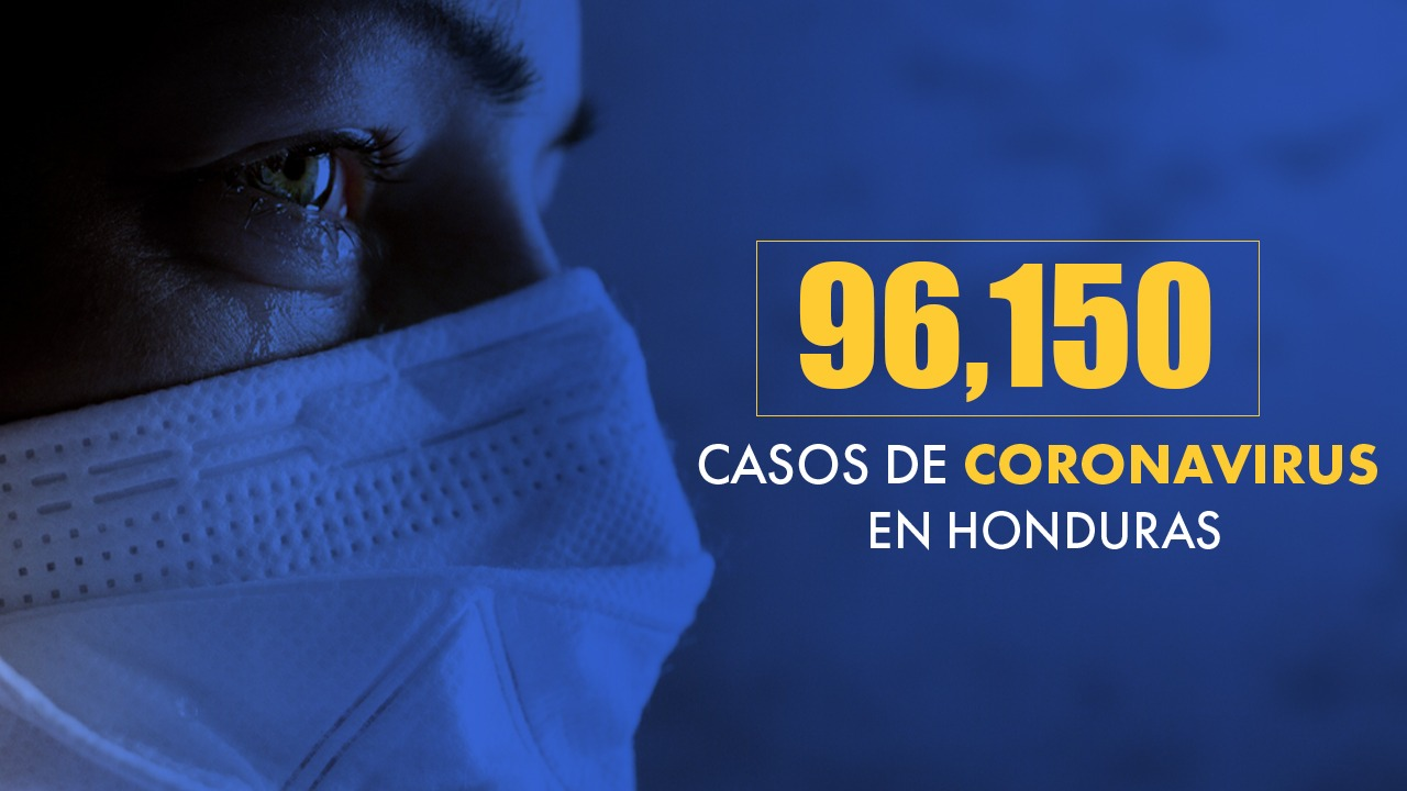 Honduras registra 951 nuevos casos de covid, nueve muertes y 678 recuperados