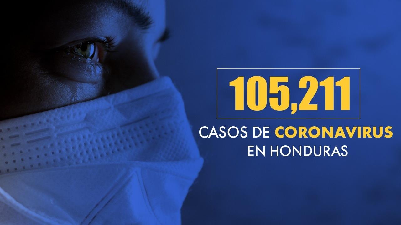 Coronavirus: Diez ciudadanos más murieron por covid-19 en Honduras