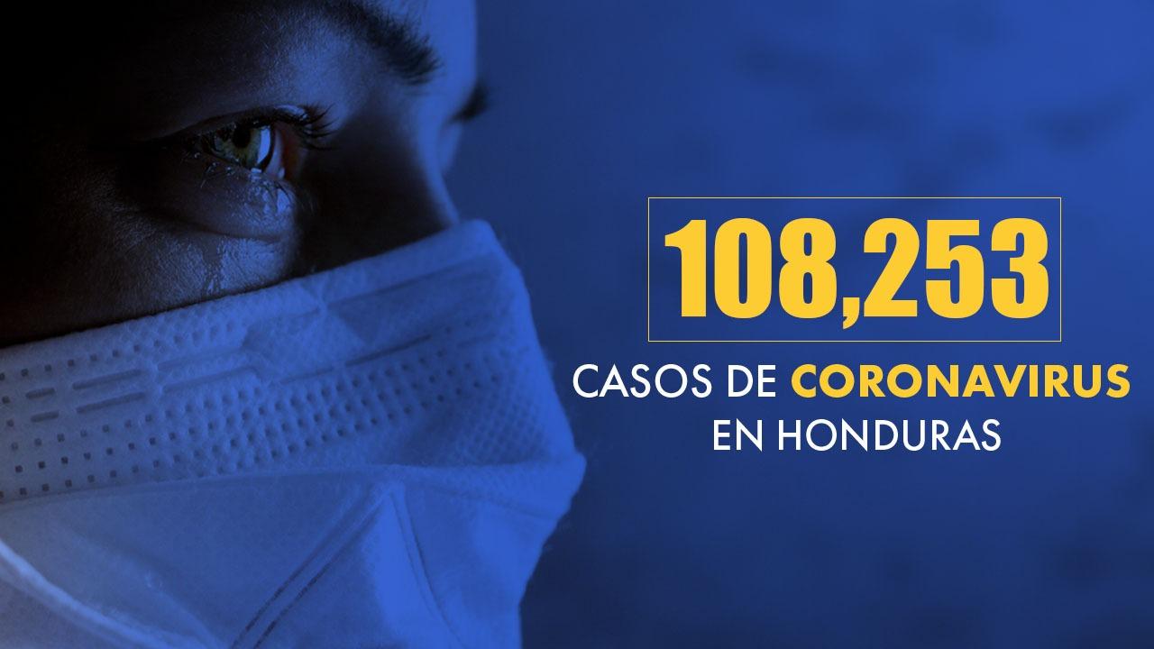 Honduras eleva la cifra de contagiados por covid a 108,253