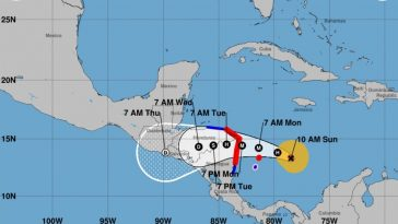 huracan iota honduras
