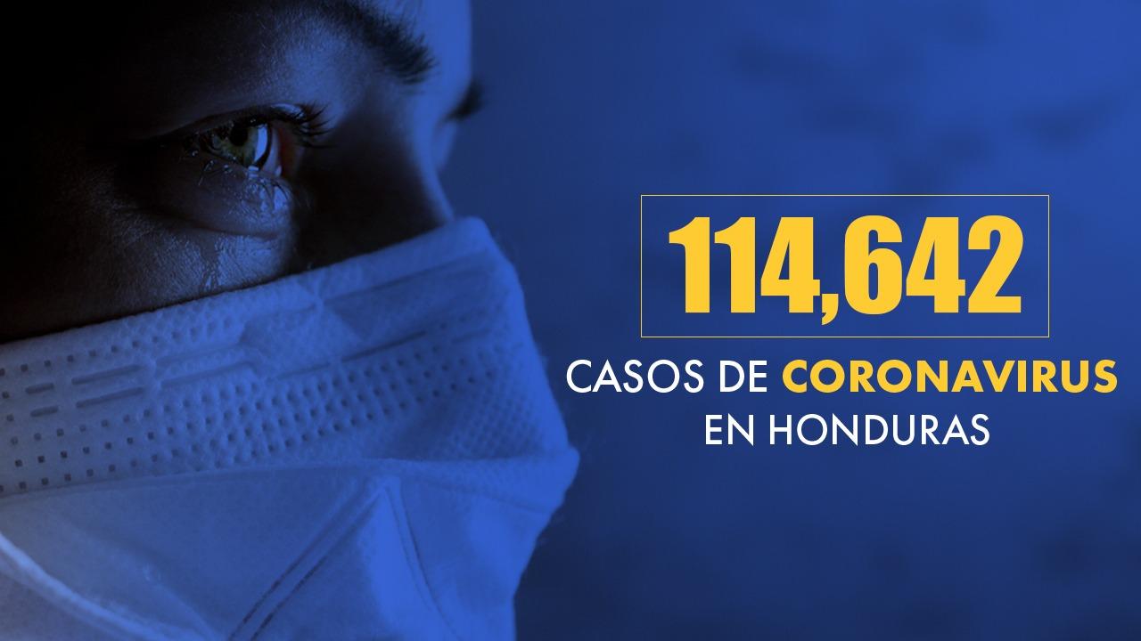 Honduras registra 283 nuevos casos de covid y 14 muertes en un día