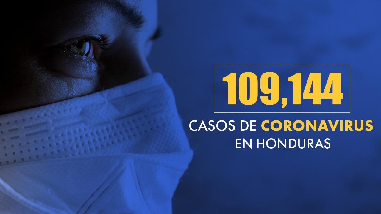 Honduras registra casi 110 mil contagios de covid