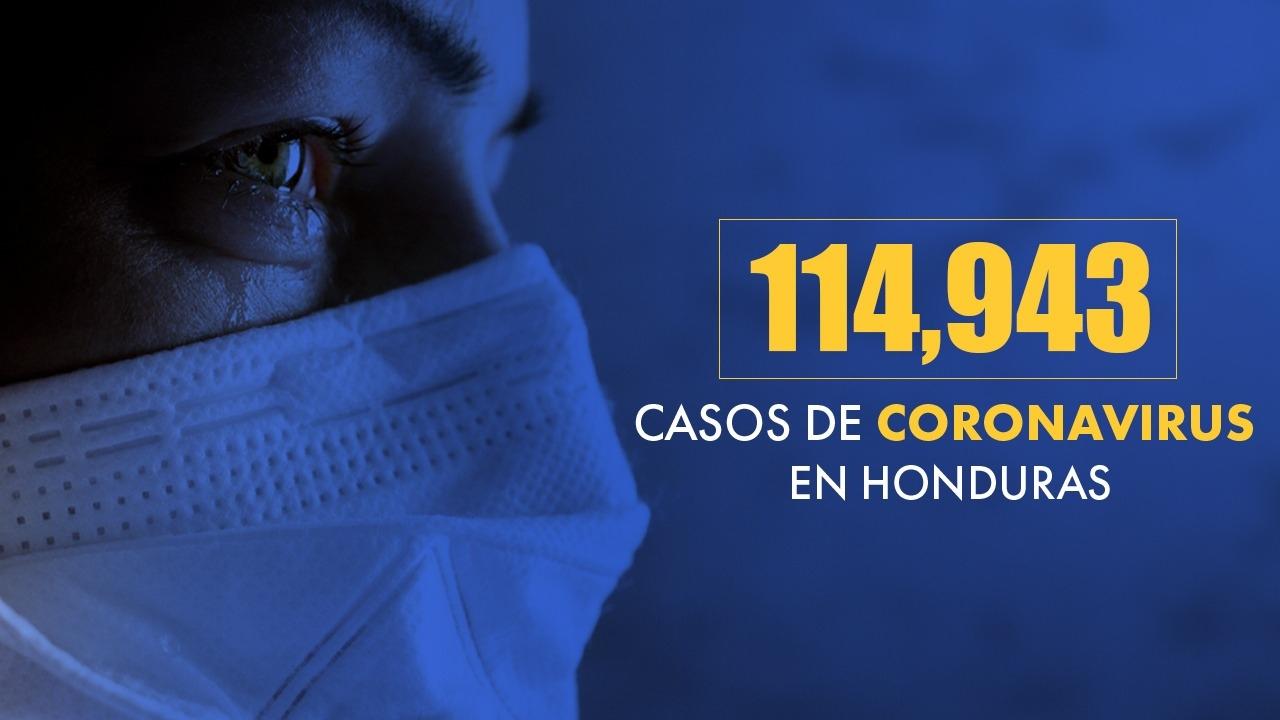 Coronavirus: Sinager reportó 12 nuevas muertes por covid-19 en Honduras