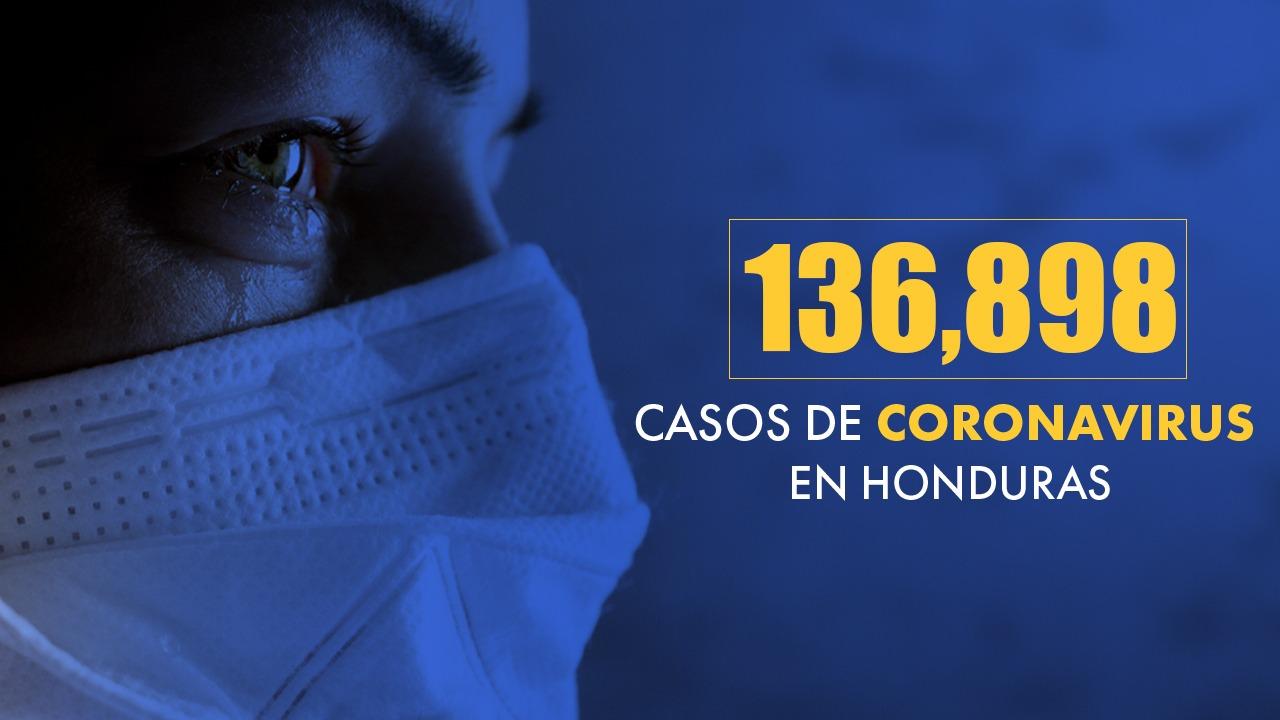 Honduras registra 830 nuevos casos de covid y 15 muertos