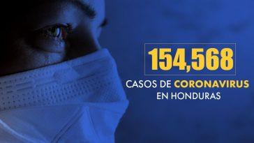 casos covid en Honduras