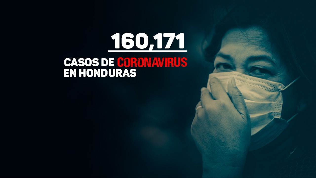 Coronavirus Honduras: Sinager confirma 160,171 contagios y 3,866 muertes por covid-19