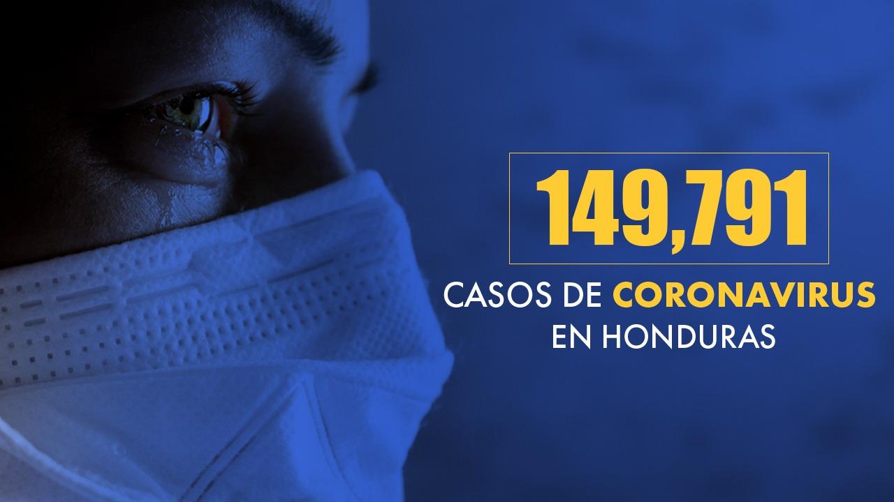 Sinager reporta 3,638 fallecidos y 149,791  infectados por covid-19