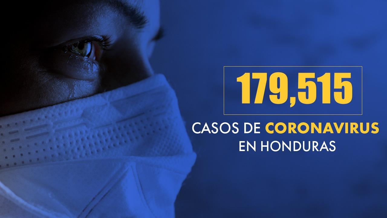 Honduras se acerca a los 180,00  casos positivos de covid-19 a nivel nacional