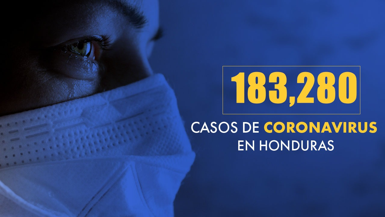 Honduras registra 871 nuevos casos de covid, 26 muertos y 72 recuperados