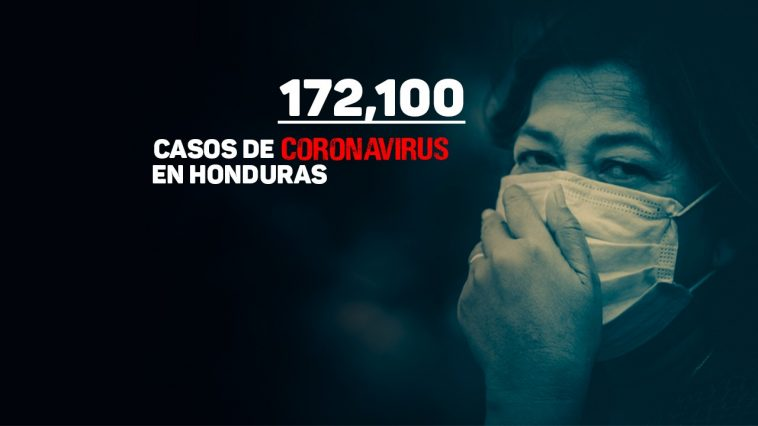 coronavirus honduras sinager