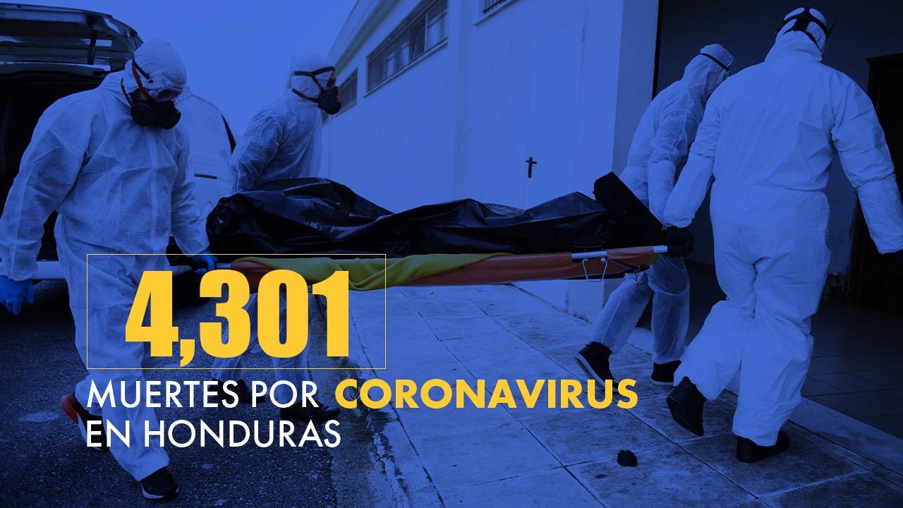 Coronavirus: Honduras suma 175,442 contagios y alcanza 4,301 muertes a un año de pandemia